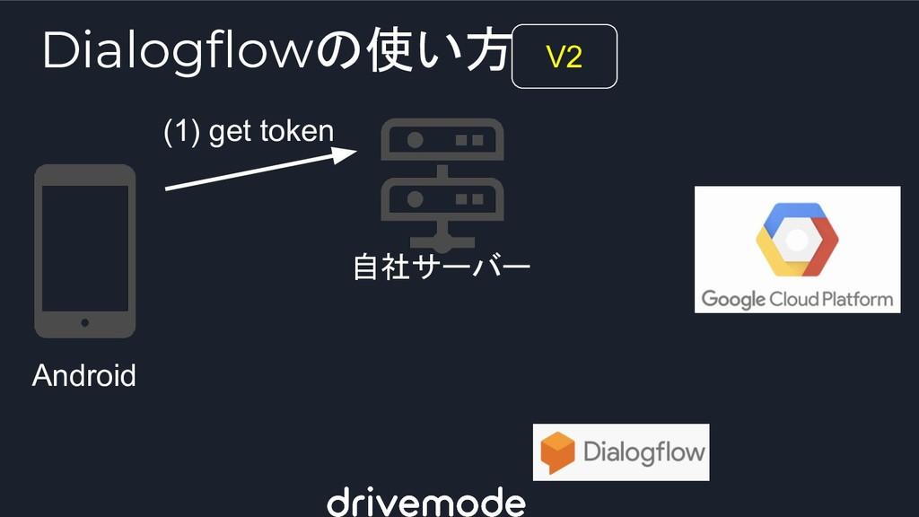 Android 自社サーバー (1) get token V2 Dialogflowの使い方