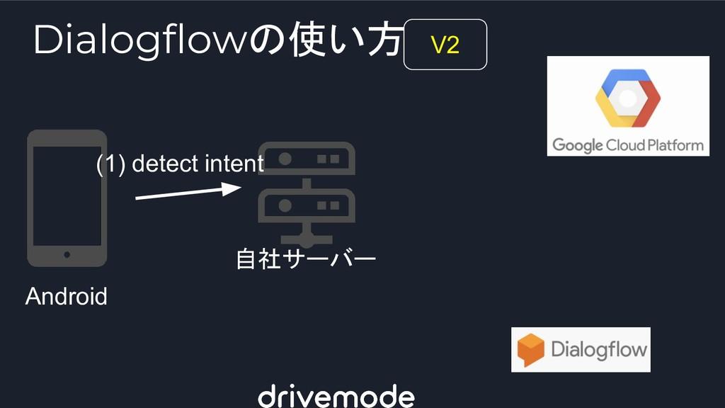 Android 自社サーバー (1) detect intent V2 Dialogflowの...