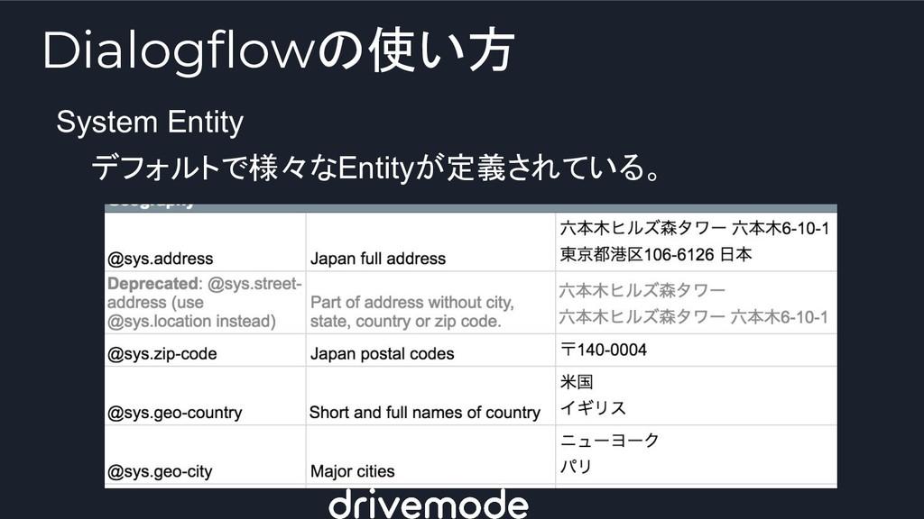 System Entity デフォルトで様々なEntityが定義されている。 Dialogfl...
