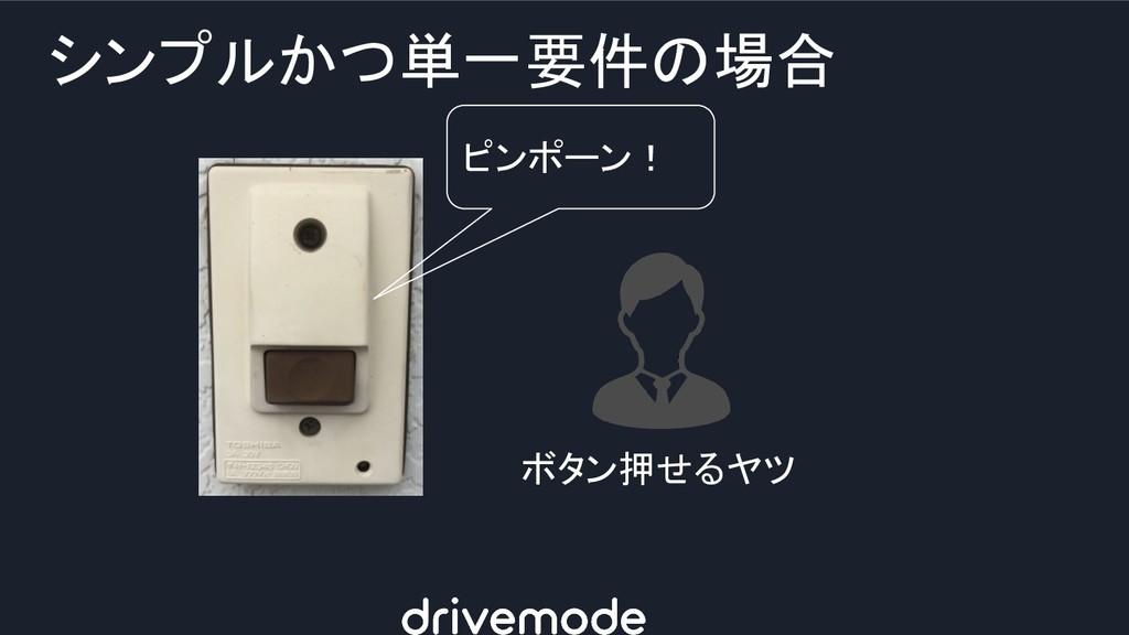 シンプルかつ単一要件の場合 ピンポーン! ボタン押せるヤツ