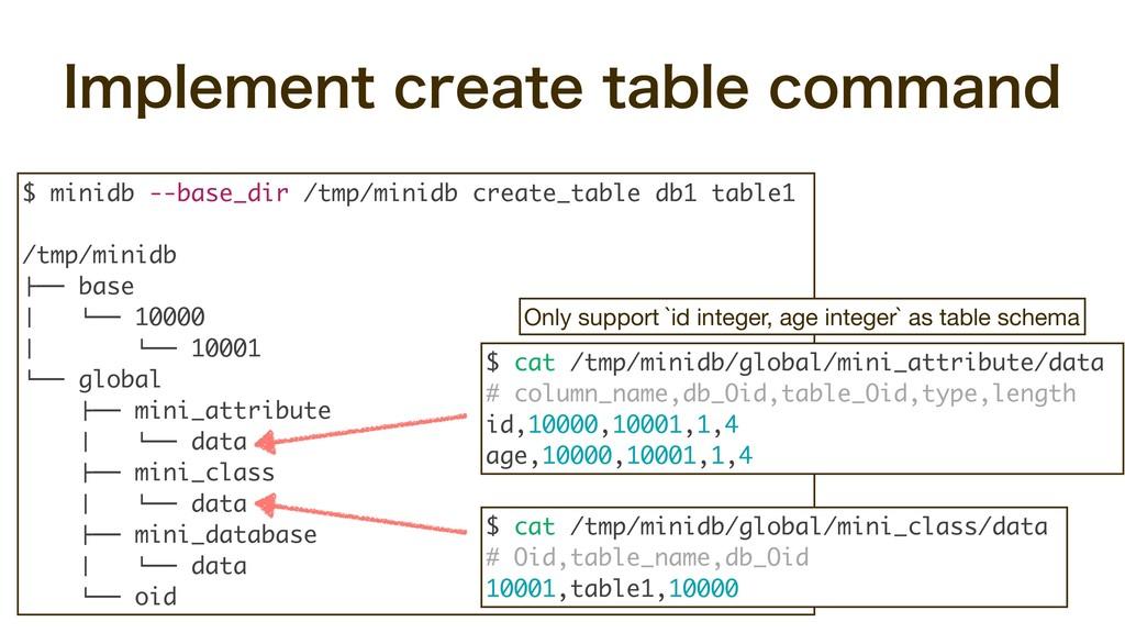 $ minidb --base_dir /tmp/minidb create_table db...