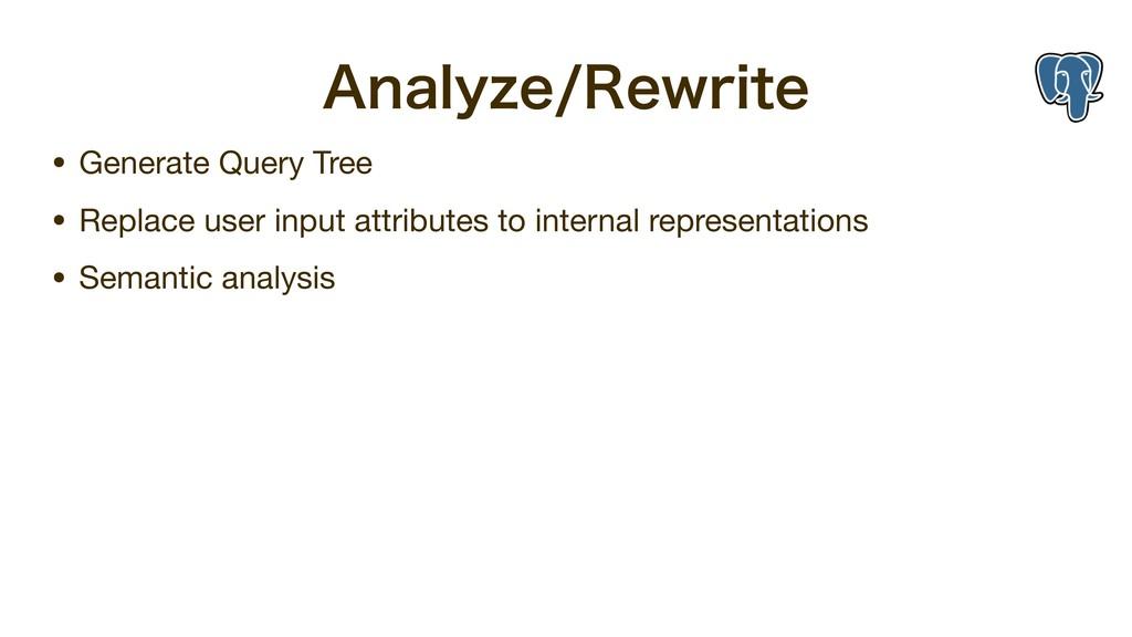 """OBMZ[F3FXSJUF • Generate Query Tree  • Replac..."