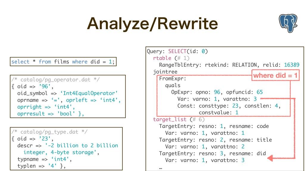 """""""OBMZ[F3FXSJUF Query: SELECT(id: 0) rtable (# ..."""