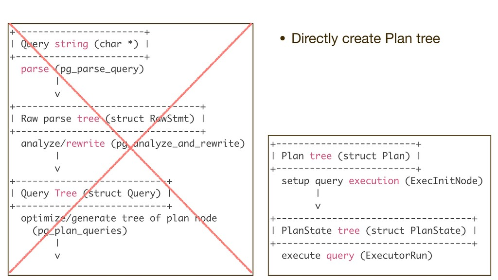 +-----------------------+ | Query string (char ...
