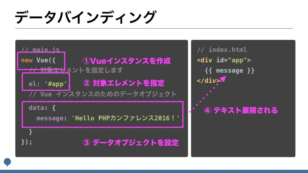σʔλόΠϯσΟϯά // main.js new Vue({ // ରΤϨϝϯτΛࢦఆ͠·...