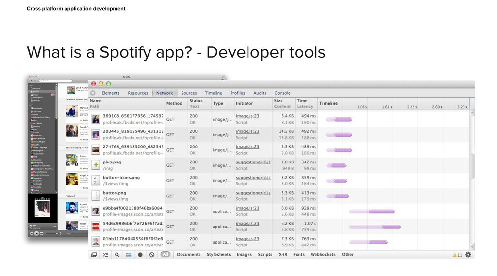 What is a Spotify app? - Developer tools Cross ...