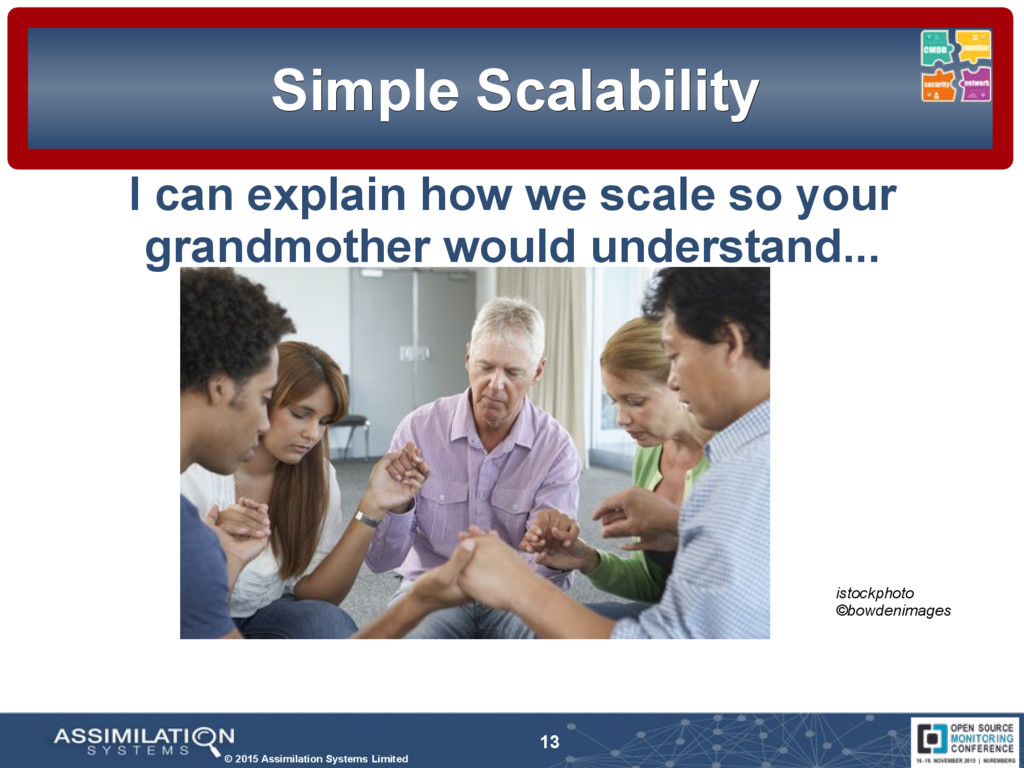 © 2015 Assimilation Systems Limited 13 S Simple...