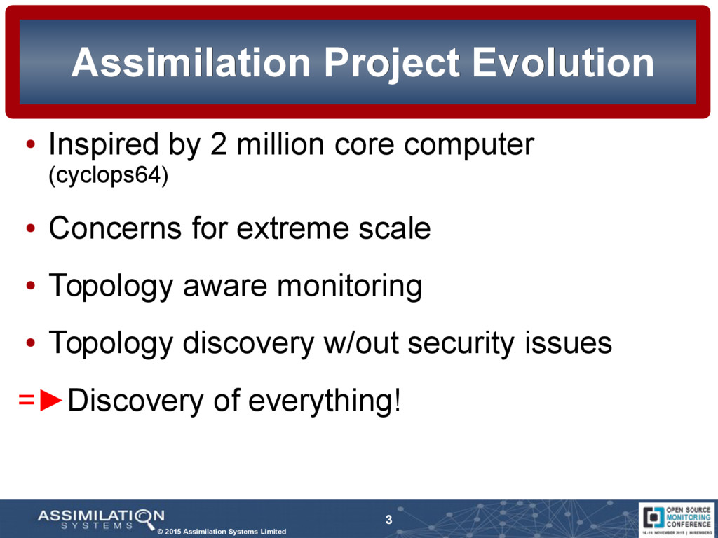 © 2015 Assimilation Systems Limited 3 Assimilat...