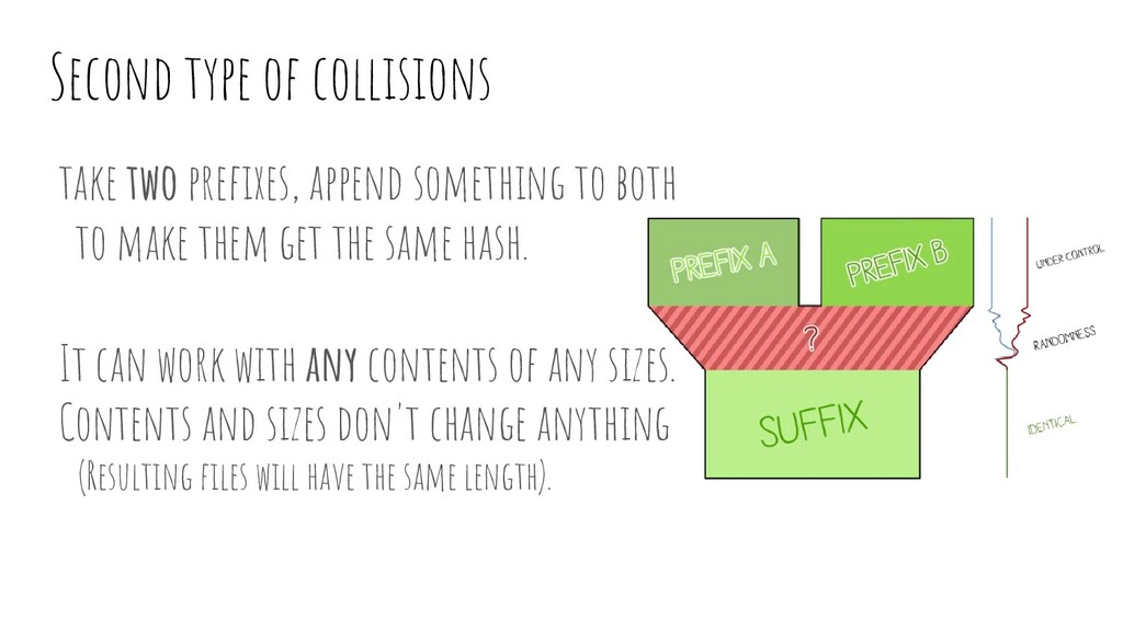 Second type of collisions take two prefixes, app...