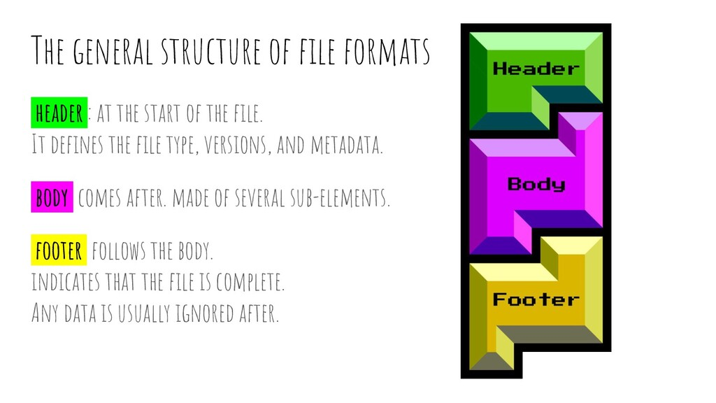 The general structure of file formats header : a...