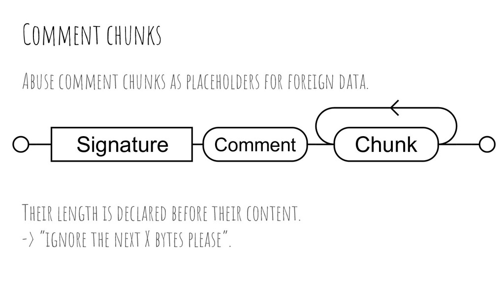 Comment chunks Abuse comment chunks as placehol...