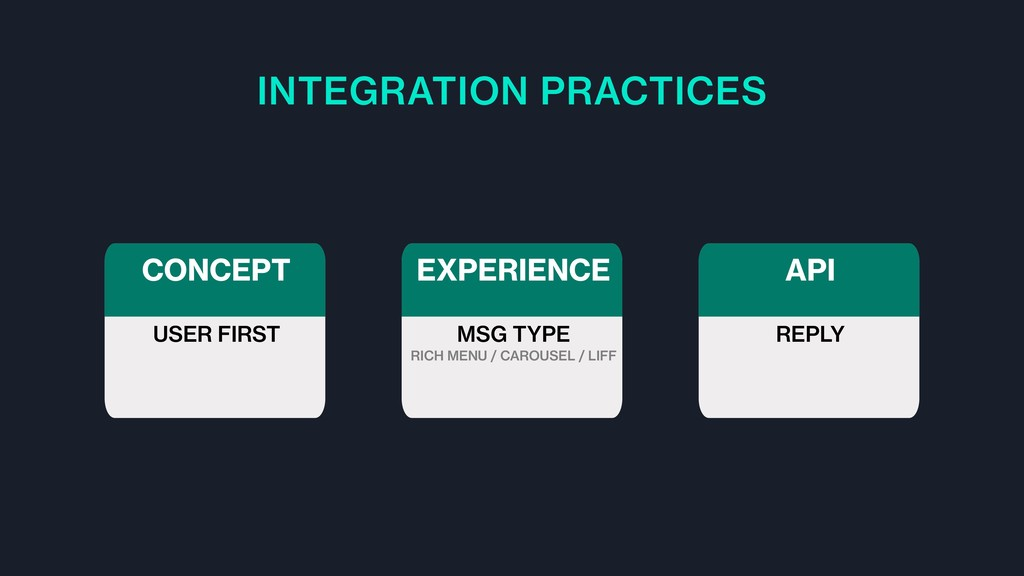 INTEGRATION PRACTICES CONCEPT USER FIRST EXPERI...