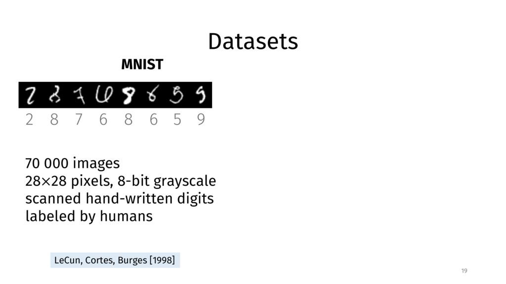 Datasets MNIST 19 2 8 7 6 8 6 5 9 70 000 images...