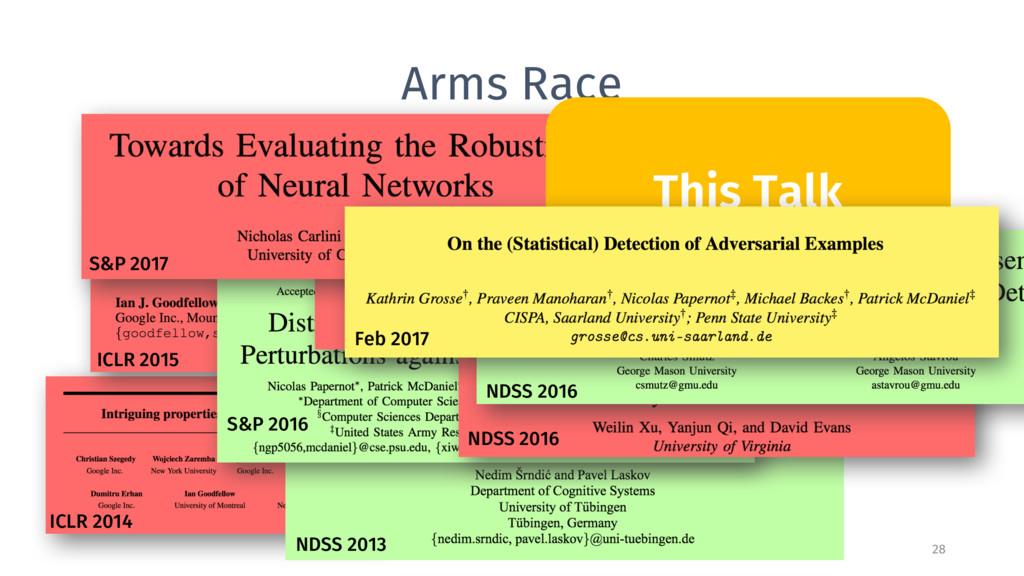 Arms Race 28 ICLR 2014 NDSS 2013 ICLR 2015 S&P ...