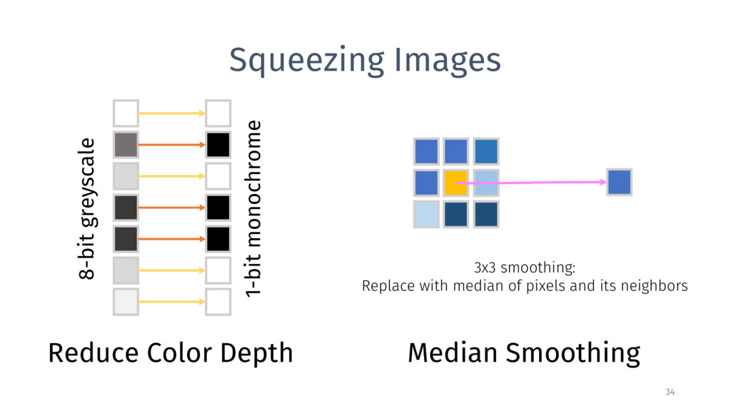 Squeezing Images 34 Reduce Color Depth Median S...