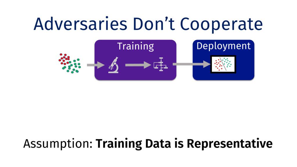Adversaries Don't Cooperate Assumption: Trainin...