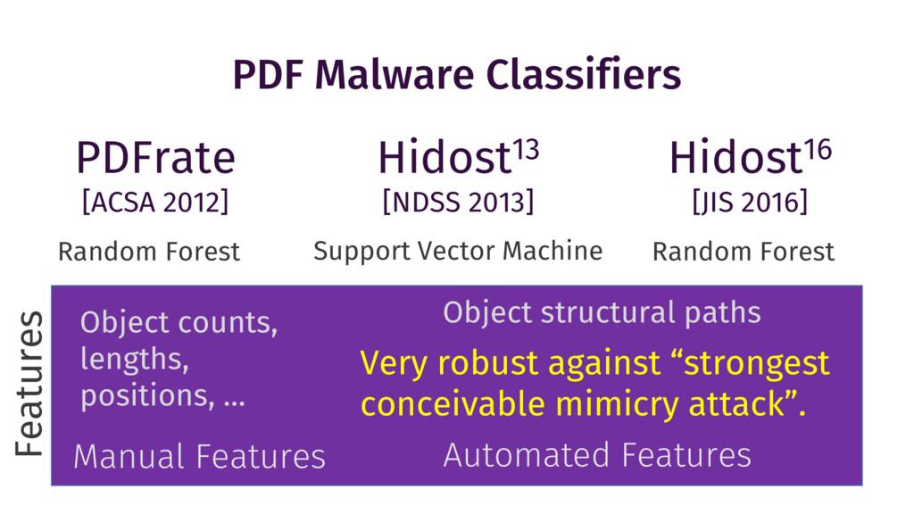 PDF Malware Classifiers Random Forest Random Fo...