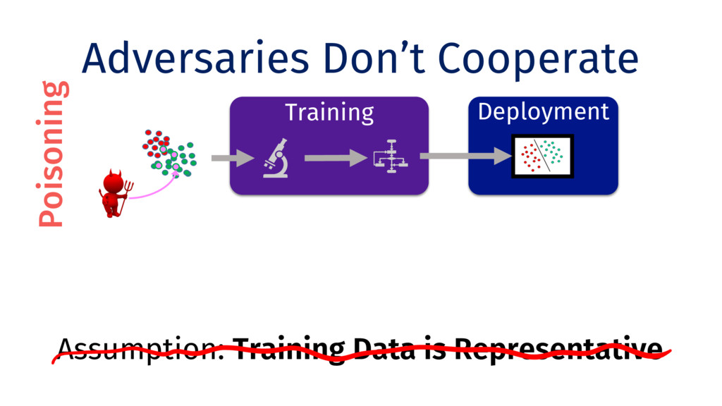 Deployment Adversaries Don't Cooperate Assumpti...