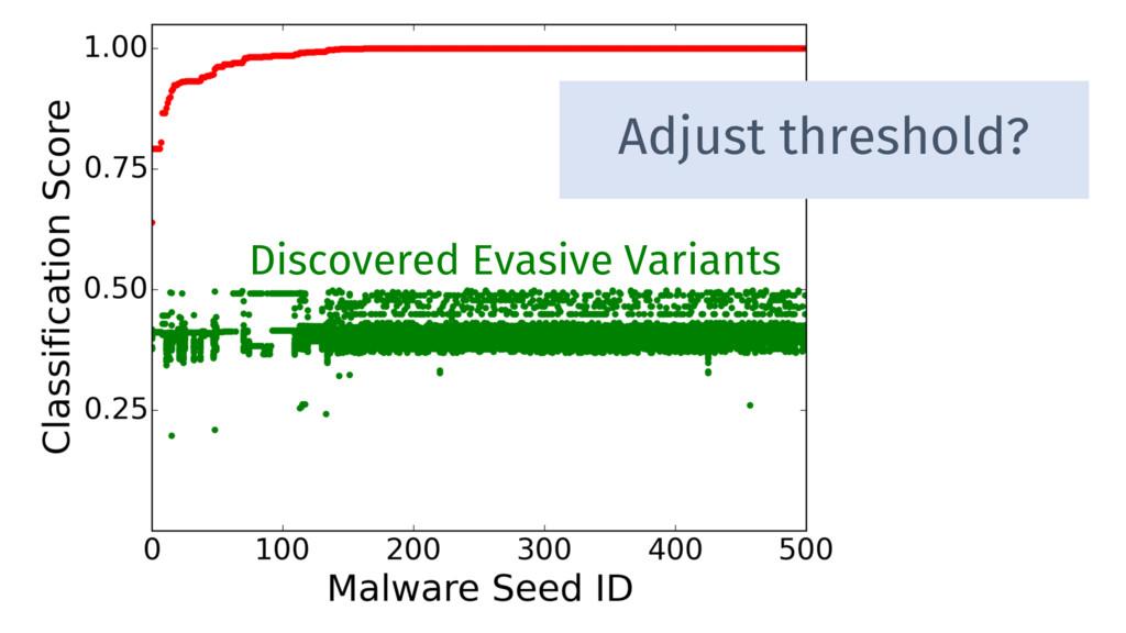 Discovered Evasive Variants Adjust threshold?