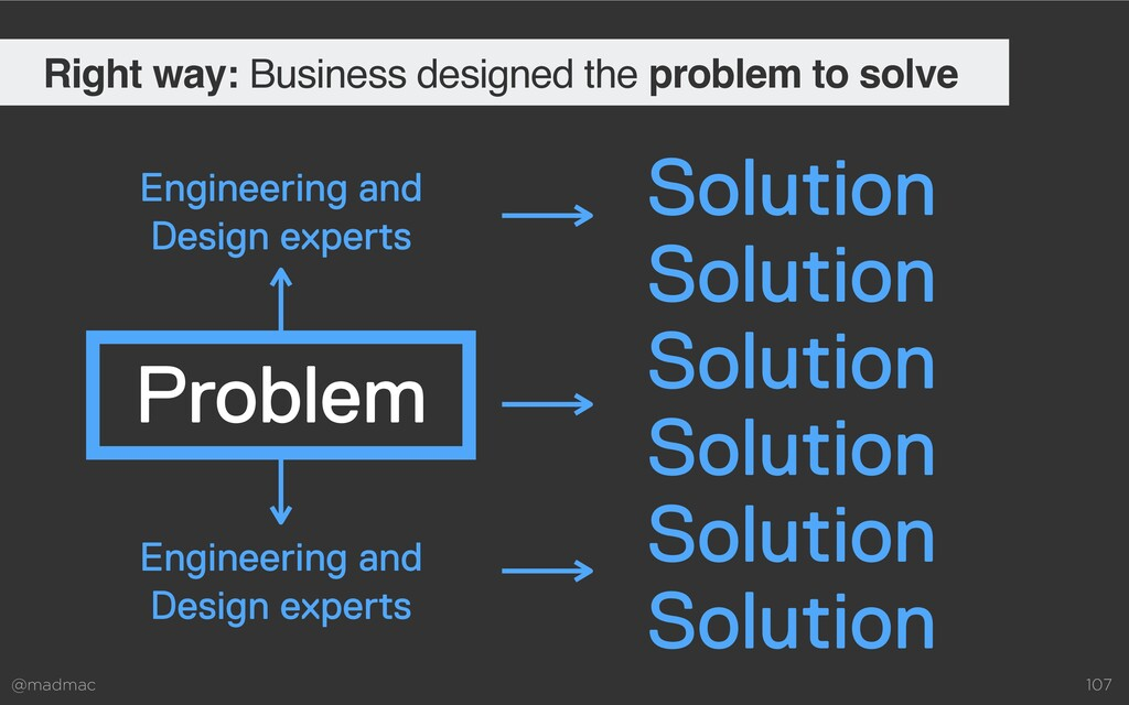 @madmac 107 Solution Solution Solution Solution...