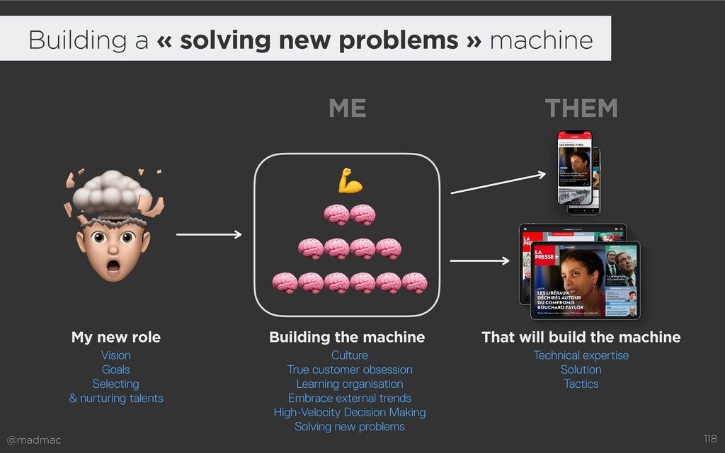 @madmac 118 Building a « solving new problems »...