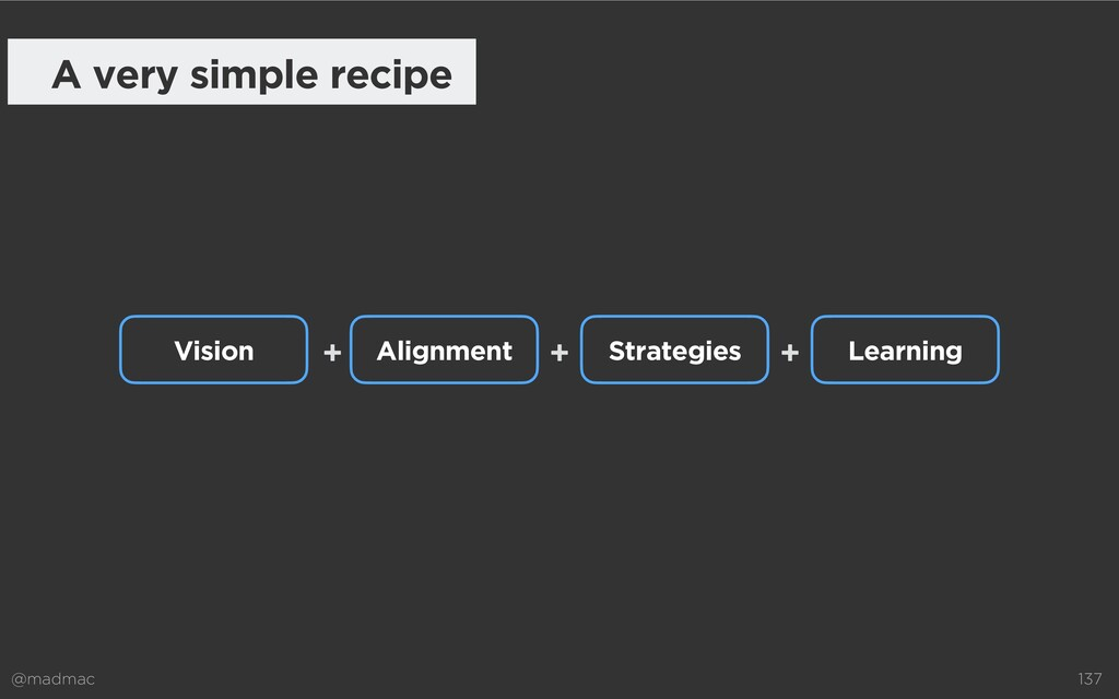@madmac 137 A very simple recipe Vision Alignme...