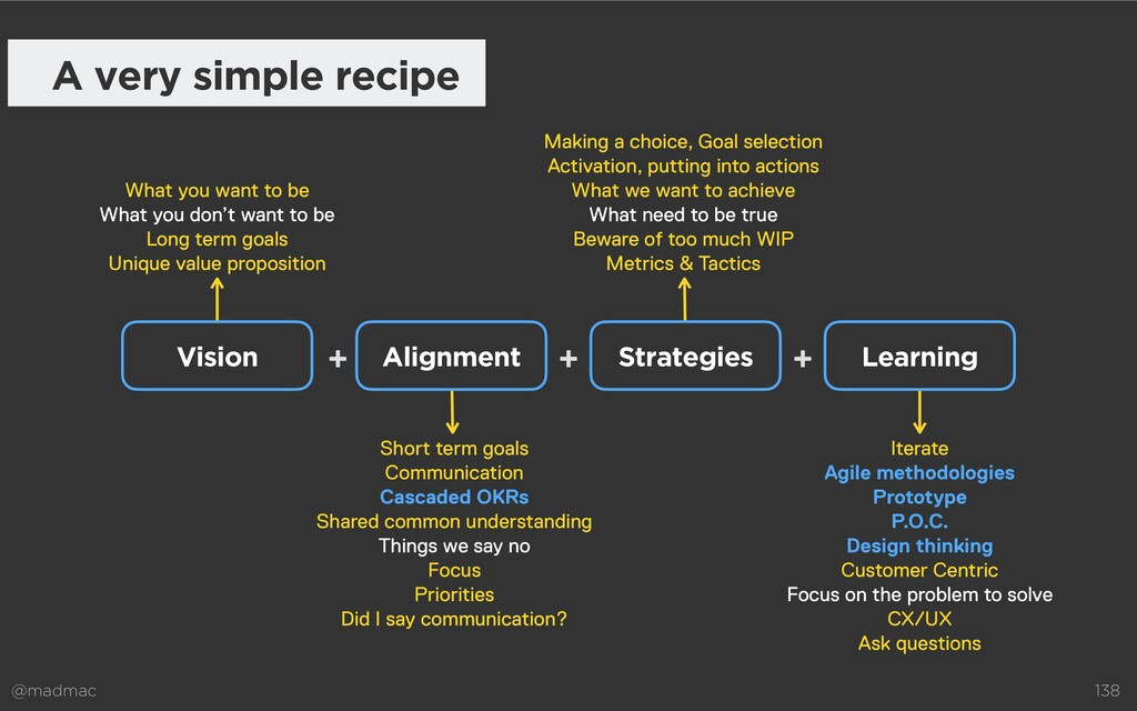 @madmac 138 A very simple recipe Vision Alignme...