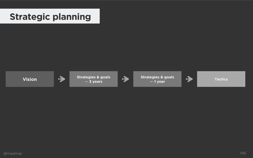 @madmac Vision Tactics Strategies & goals  — 3...