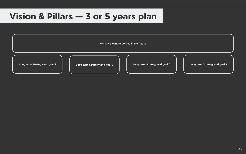 Long term Strategy and goal 2 Vision & Pillars ...