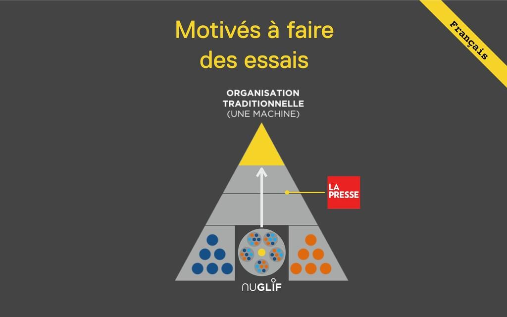 Motivés à faire des essais Français