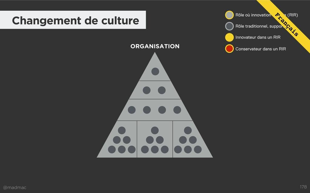 @madmac 178 Changement de culture ORGANISATION ...