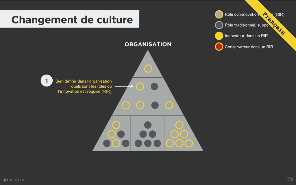 @madmac 179 Changement de culture ORGANISATION ...