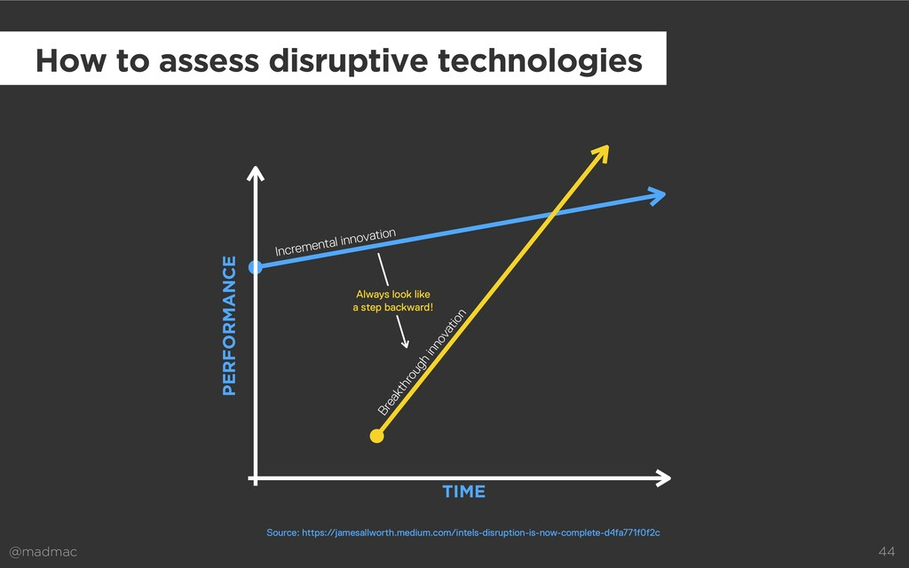 @madmac 44 How to assess disruptive technologie...
