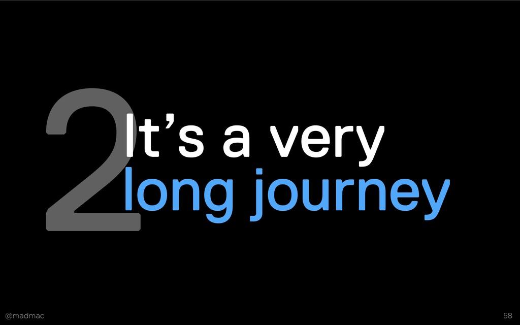 @madmac 58 2It's a very long journey