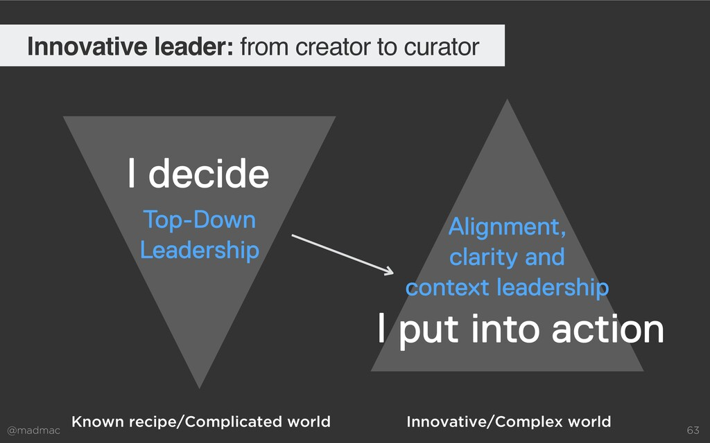 @madmac 63 Innovative leader: from creator to c...