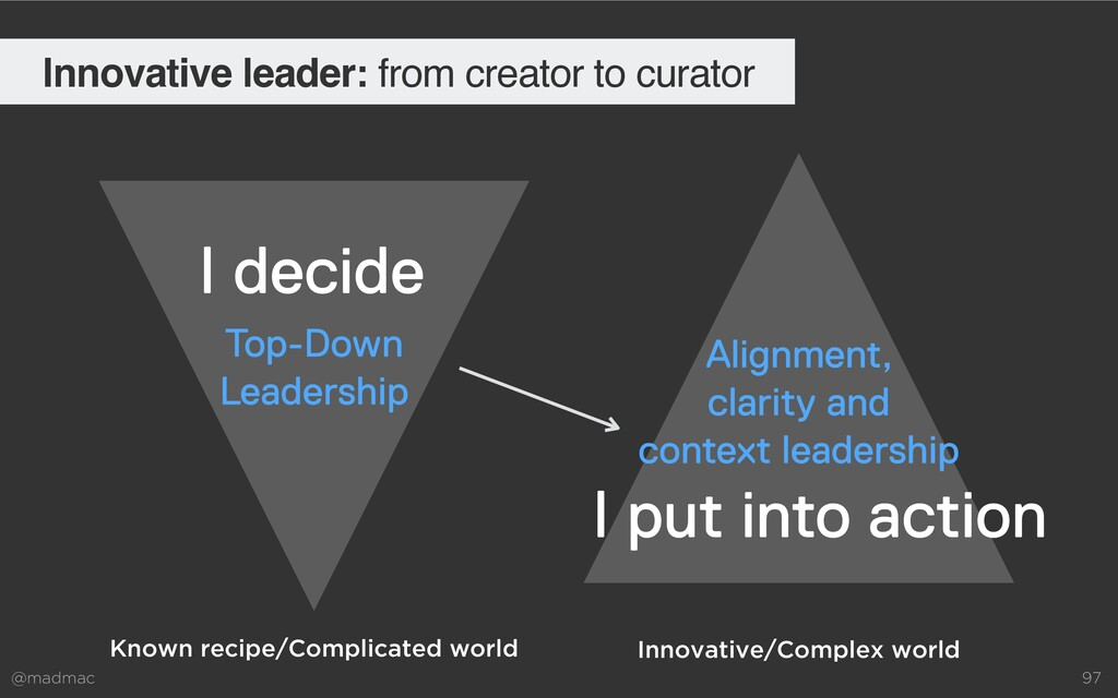 @madmac 97 Innovative leader: from creator to c...