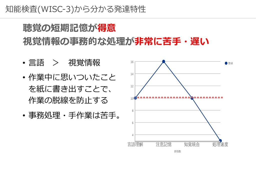 知能検査(WISC-3)から分かる発達特性 聴覚の短期記憶が得意 視覚情報の事務的な処理が⾮常...