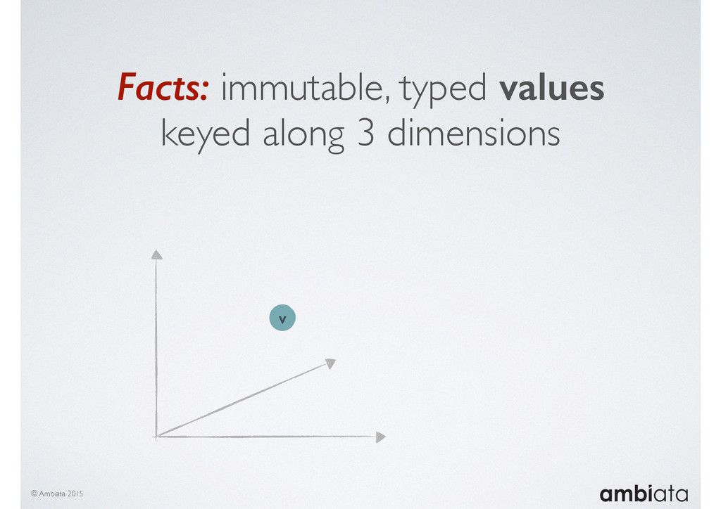 © Ambiata 2015 v Facts: immutable, typed values...