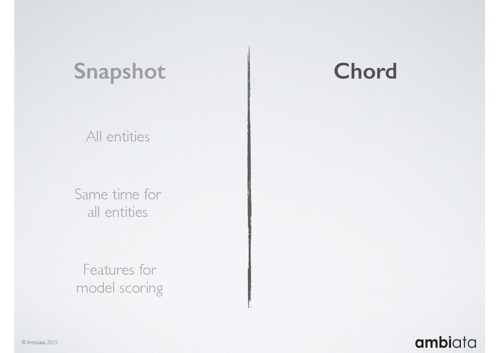 © Ambiata 2015 Snapshot Chord All entities Same...