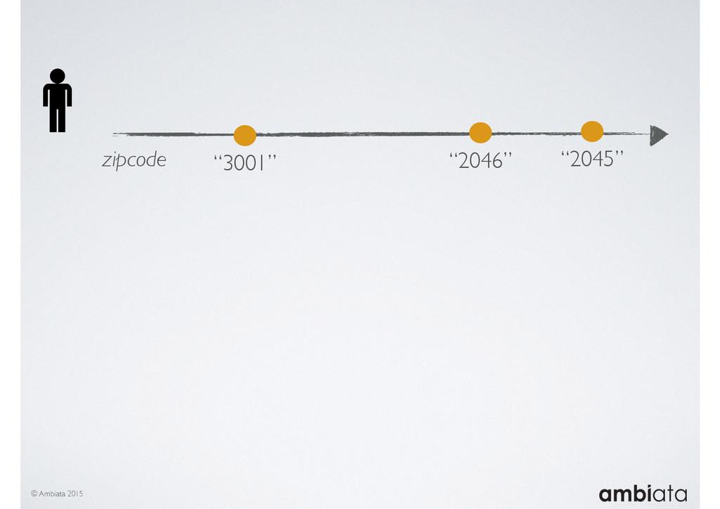"""© Ambiata 2015 zipcode """"3001"""" """"2046"""" """"2045"""""""