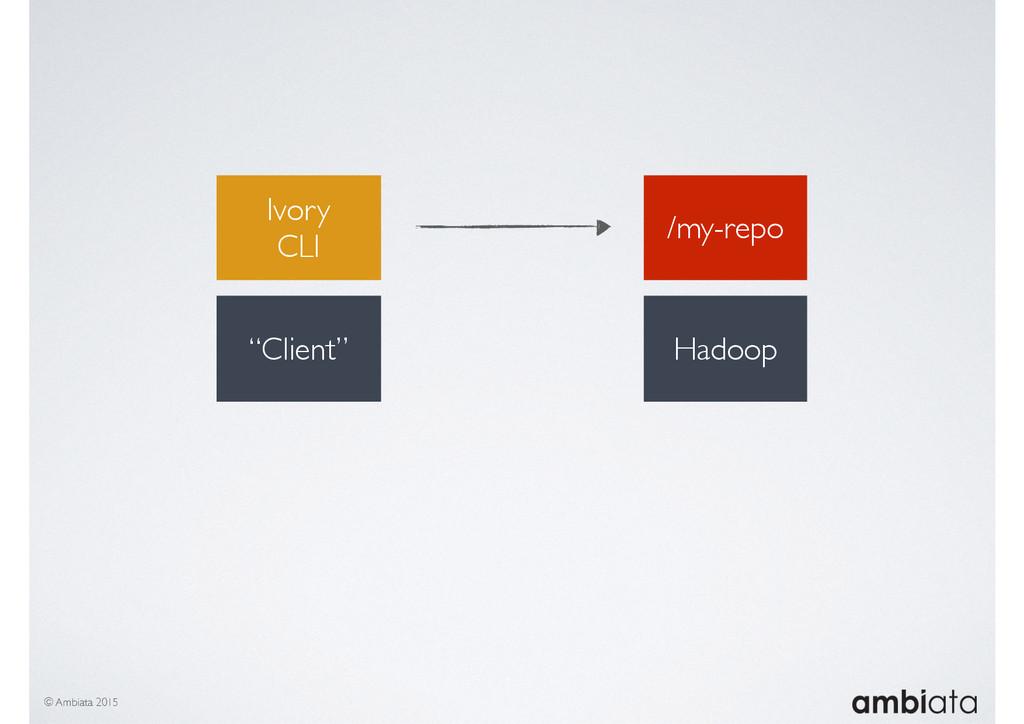 "/my-repo © Ambiata 2015 Ivory CLI Hadoop ""Clien..."