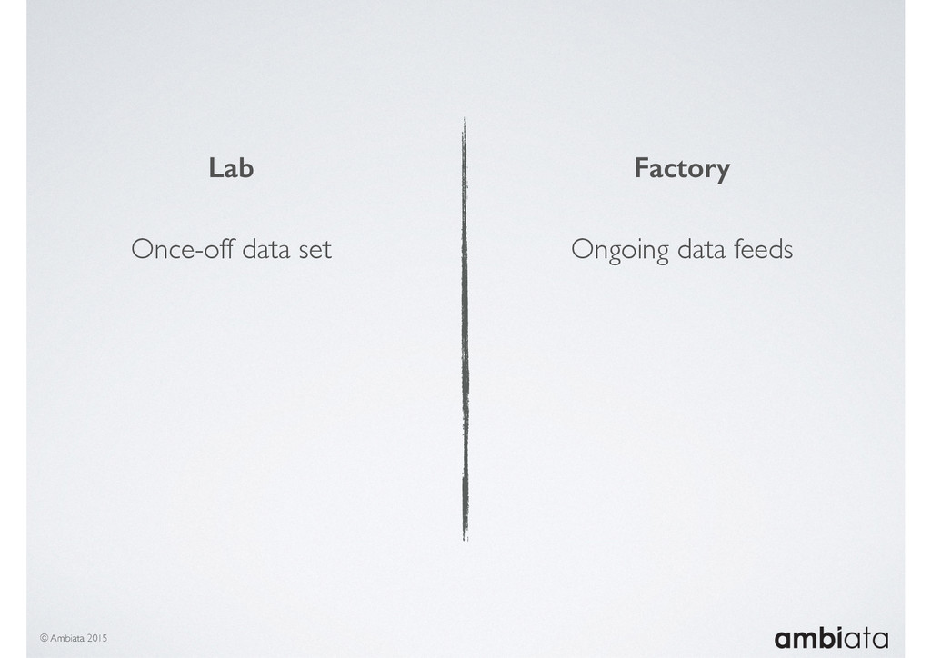 © Ambiata 2015 Lab Once-off data set Factory On...