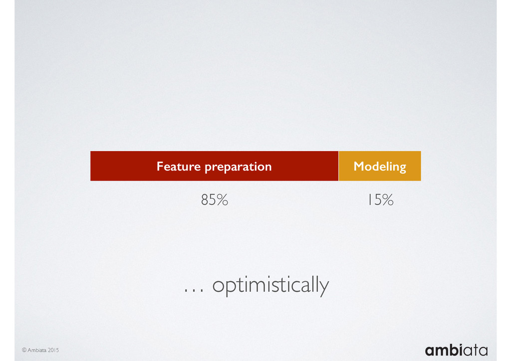 Feature preparation Modeling 85% 15% © Ambiata ...