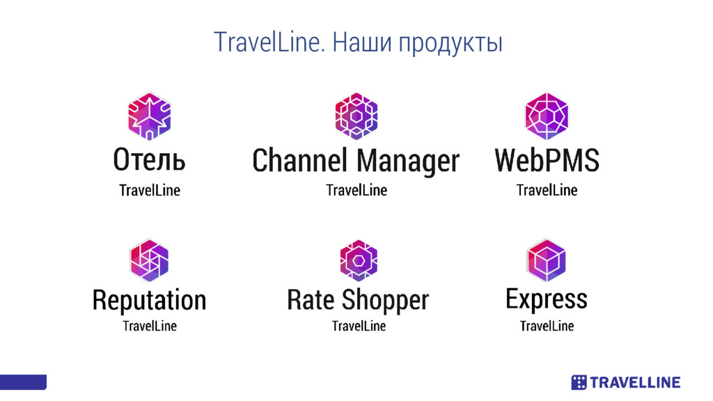 TravelLine. Наши продукты