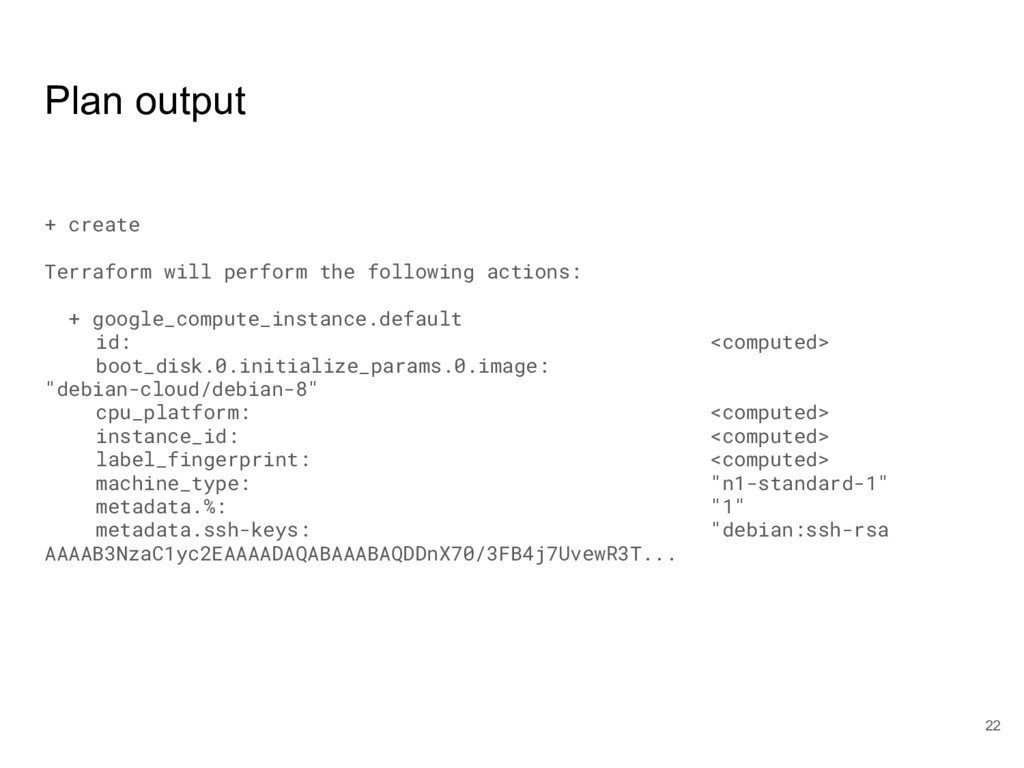 Plan output + create Terraform will perform the...