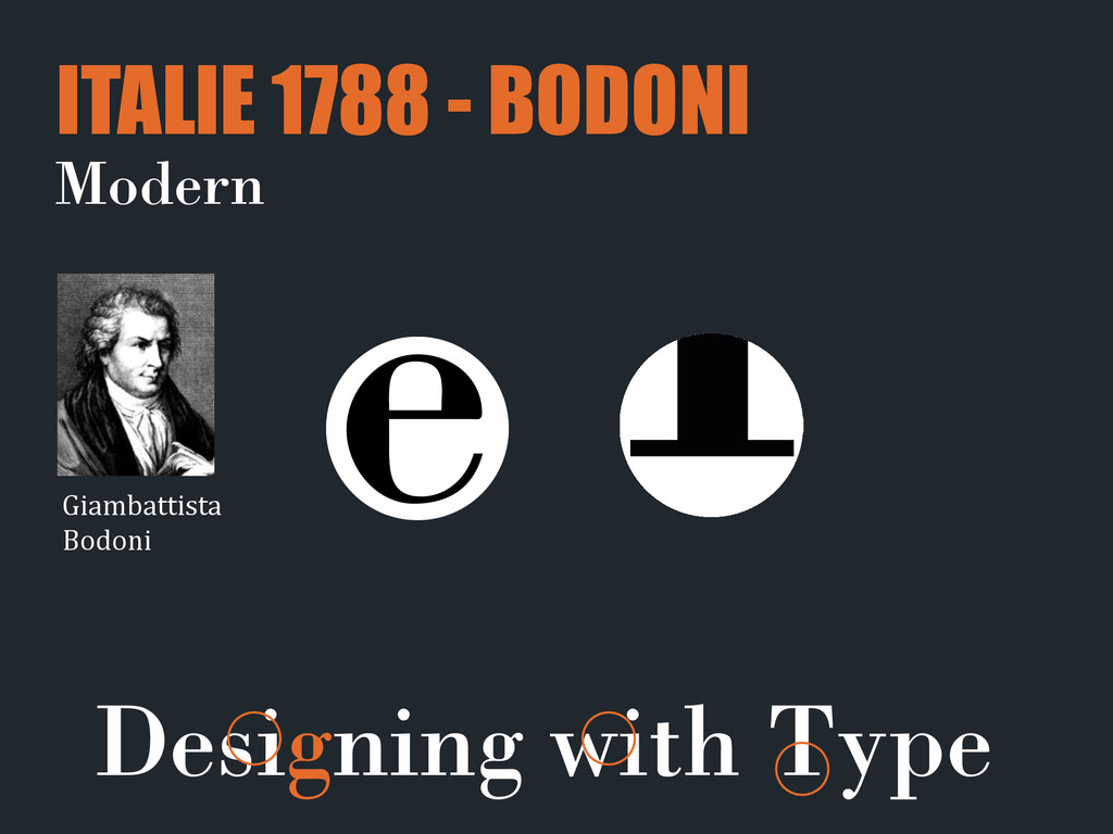 e Modern ITALIE 1788 - BODONI Designing with Ty...