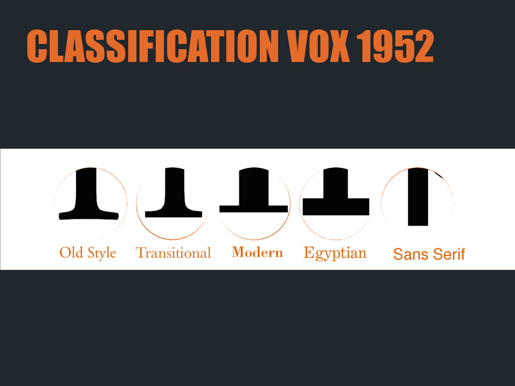 CLASSIFICATION VOX 1952 Old Style Transitional ...