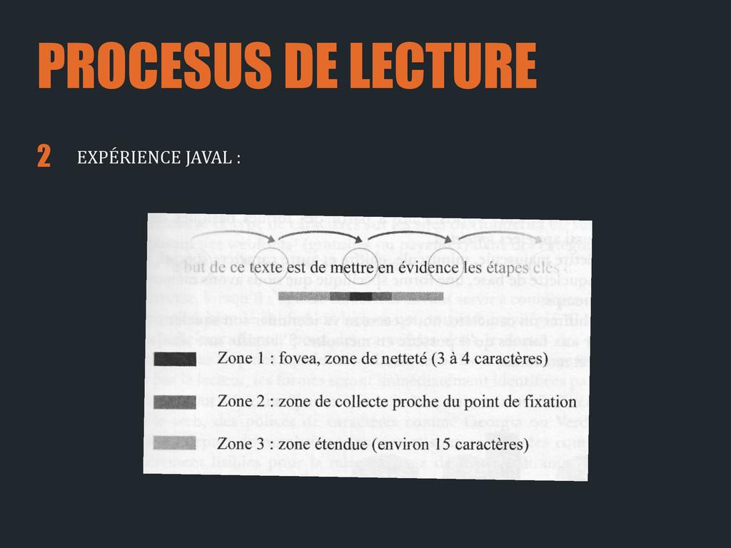 PROCESUS DE LECTURE EXPÉRIENCE JAVAL : 2