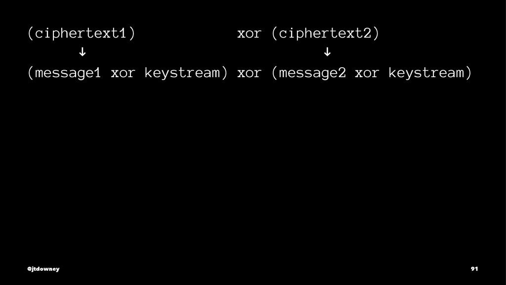 (ciphertext1) xor (ciphertext2) ! ! (message1 x...