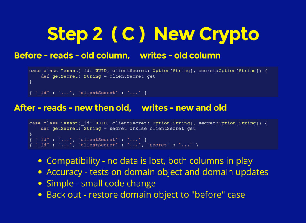 Step 2 ( C ) New Crypto Before - reads - old co...